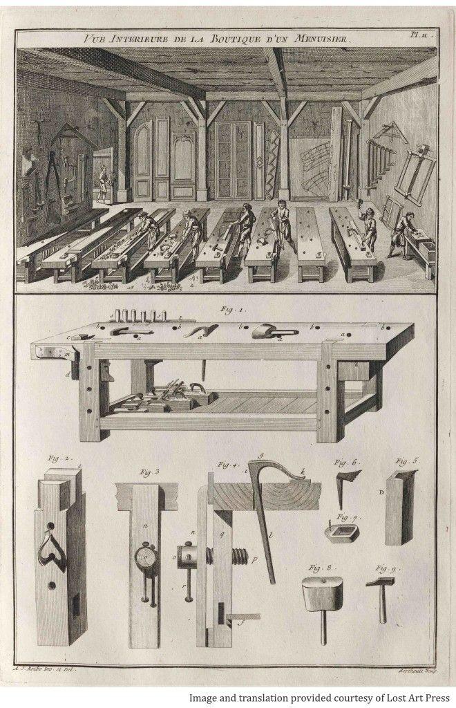 du menuisier compagnon menuisier vue intrieure fils compagnon menuiserie outils bois millsime atelier de menuiserie bois historique - Inno Be Liste De Mariage