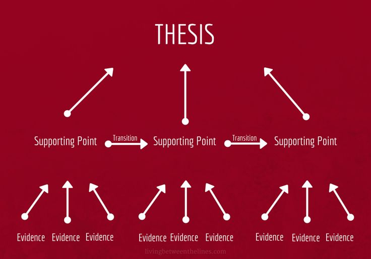 thesis media management