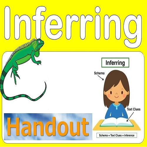 A handout that explains inferring and critical reading techniques using SQ3R (Survey, Question, Read, Recall, Review) for reading.