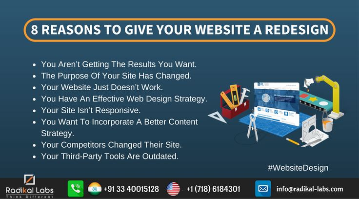Do you think you're in need of a website redesign? Which parts of your site do you want to update most? Contact us at https://goo.gl/clq6bO