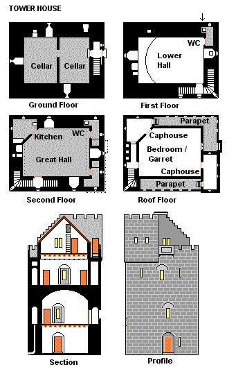 Tower house towers and google images on pinterest for Tower home plans