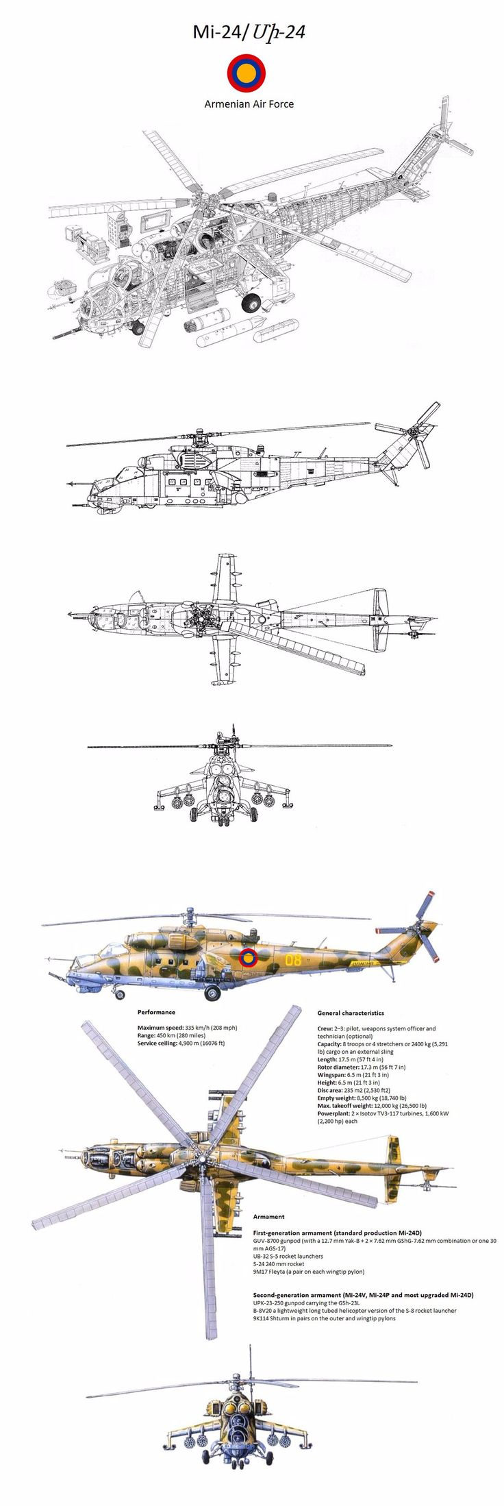 Armenian Air Force Mi-24 by Armynia.deviantart.com on @DeviantArt