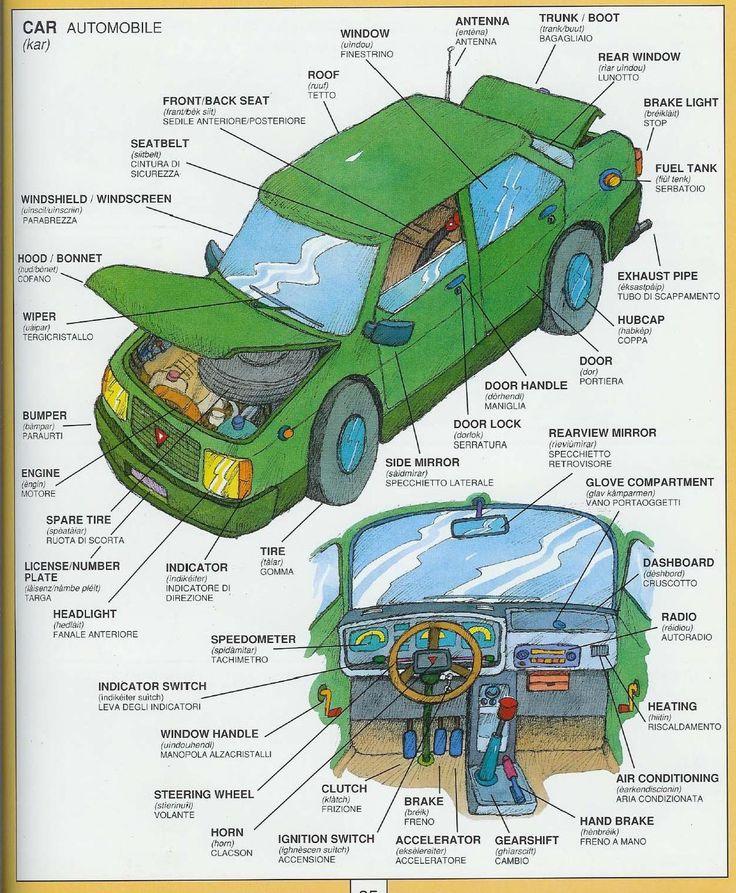 #1351 Parole Inglesi Per Piccoli e Grandi -  Illustrated #Dictionary - #Car #Inside