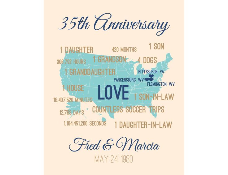 What is the gift for your 35th anniversary