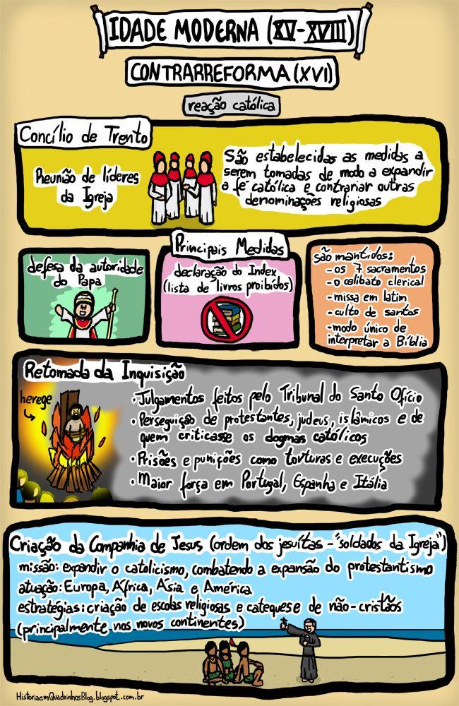 História em Quadrinhos!: Contrarreforma - Idade Moderna