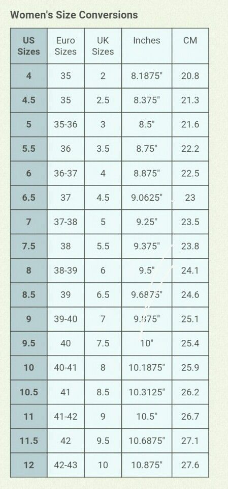 Women S Conversion Chart Converts Shoe Sizes Into Inches