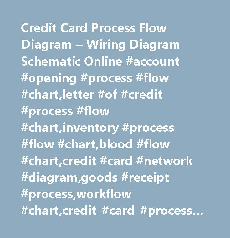 Credit Card Process Flow Diagram – Wiring Diagram Schematic Online #account #opening #process #flow #chart,letter #of #credit #process #flow #chart,inventory #process #flow #chart,blood #flow #chart,credit #card #network #diagram,goods #receipt #process,workflow #chart,credit #card #process #flow #chart,flow #chart #of #raw #material,credit #card #payment #processors,website #process #flow #diagram,ap #process #flow #diagram,money #flow #chart,purchasing #card #flow,basic #process #flow…