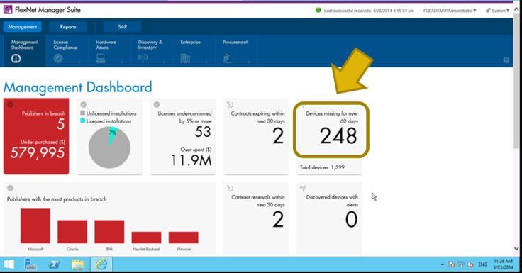 Management Dashboard - Flexera Software   Software License ...
