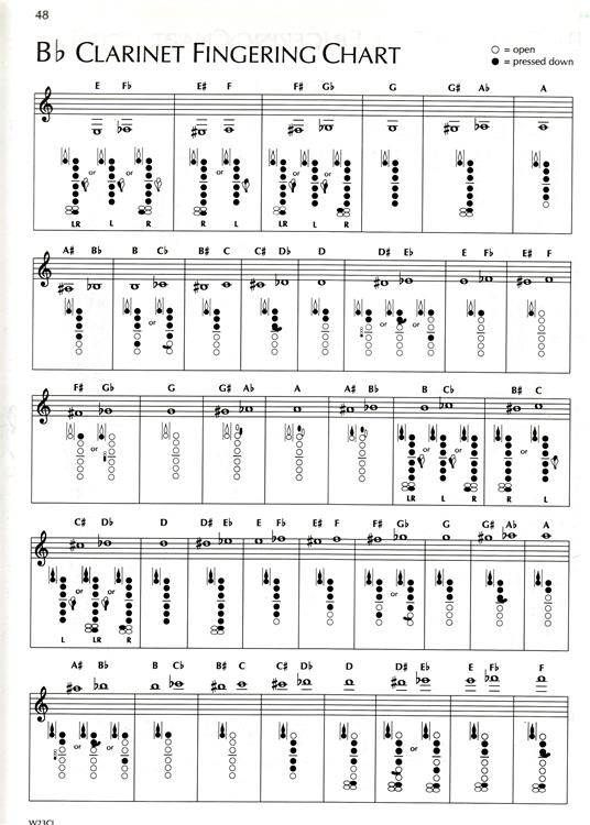 8 best music images on Pinterest Sheet music, Clarinet and Flute - recorder finger chart