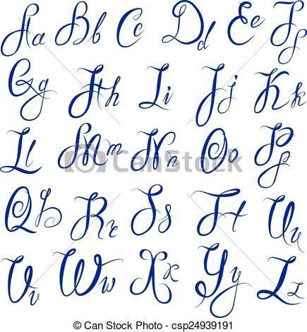 Resultado de imagen para manuscrito abecedario