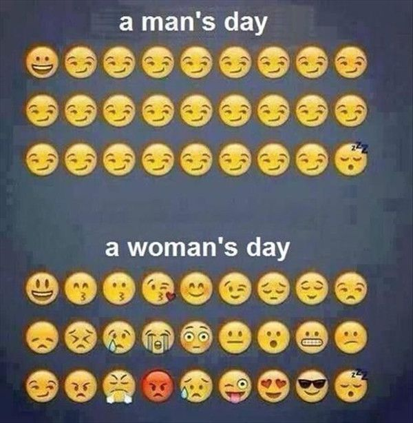 A Man's Vs Woman's Day