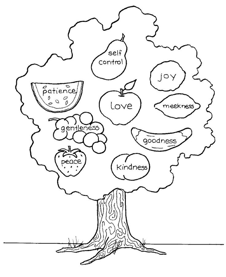 fruit of the spirit coloring pages printable - Fruit Spirit Coloring Page