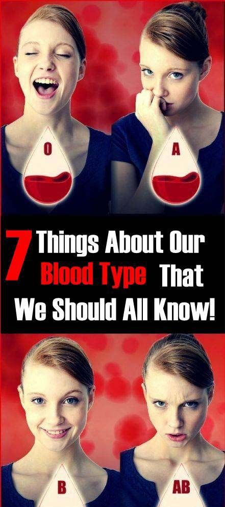 how to know blood group