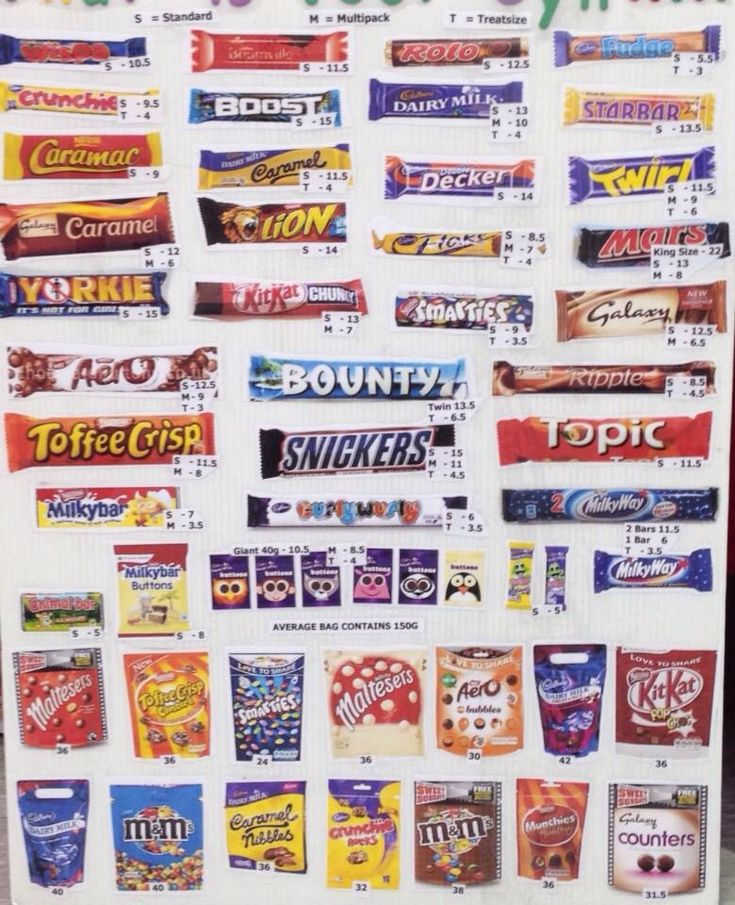 Heres are Syns for each bar. Who ever created this is a STAR