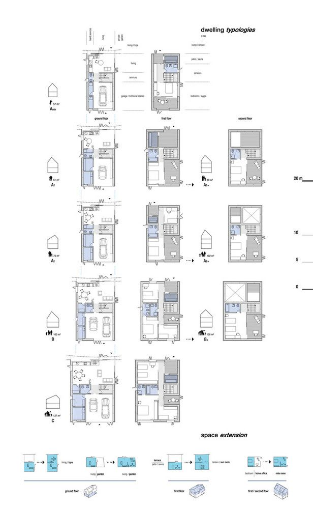 typology of house - Google 검색