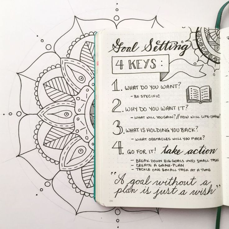 The 4 Keys to Goal Setting page. I need to write this down as the first page for my next BuJo -L-