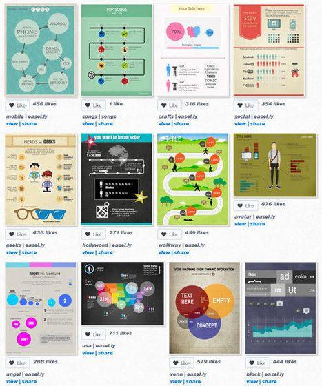 Herramienta para crear infografias online   Blog de diseño gráfico y creatividad.   Aplicaciones y Herramientas . Software de Diseño   Scoop.it