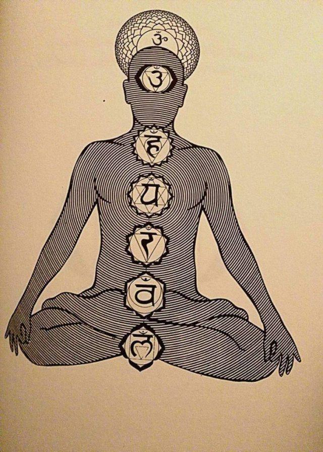 E Voi In Che Chakra Siete?  I Chakra sono centri energetici delluomo nella sfera australe.Sono simili a fiori a forma di imbuto e ciascuno ha un numero di petali (in oriente vengono definiti come fiori di loto). I chakra sono in continua rotazione tramite essaattraggono energie che possono essere immagazzinate o disperse a secondo della rotazione.Abbiamo 7 chakra principali che si trovano nel corpo eterico ovvero corpo fisico interiorecostituisce la fonte delle forze che danno al nostro…