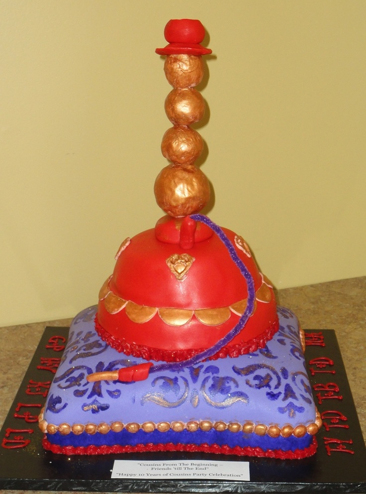 Images Of Hookah Cakes