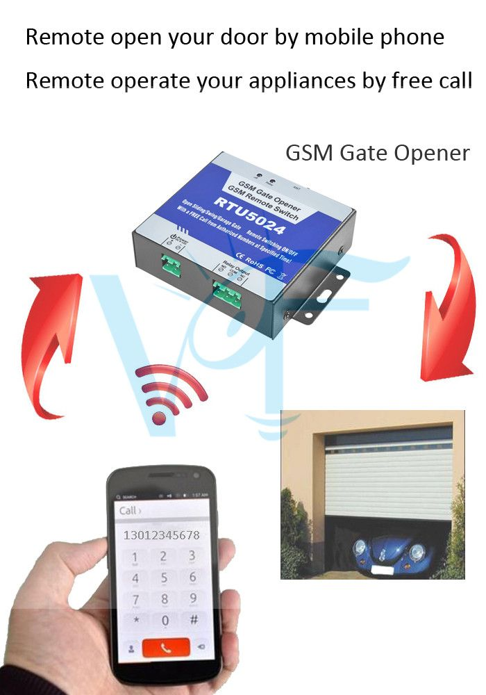 Pin by VinFine Security on GSM gate opener | Remote gate