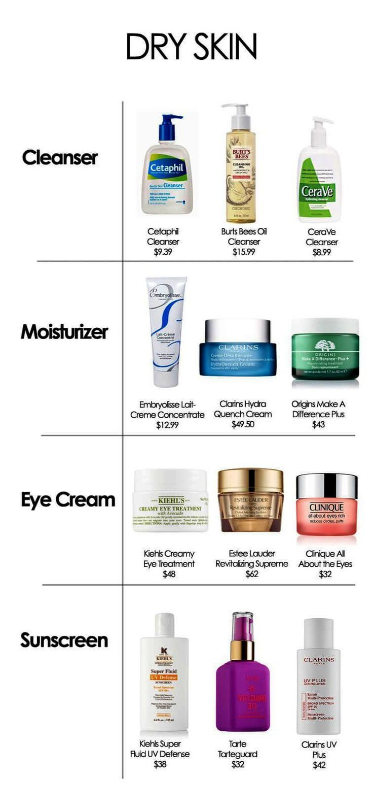 Skincare Routine For Dry Skin Skincare Brands For Dry Skin During Men 39 S Skinc Skin Cleanser Products Dry Skin Cleansers Acne Skincare Routine