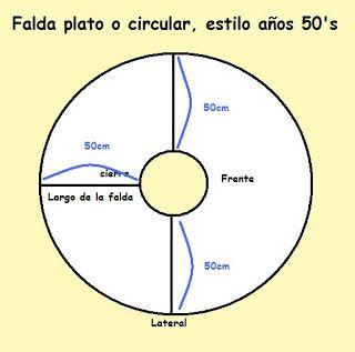 Como hacer una Falda/pollera tipo plato o circular, estilo años 50's : VCTRY's…