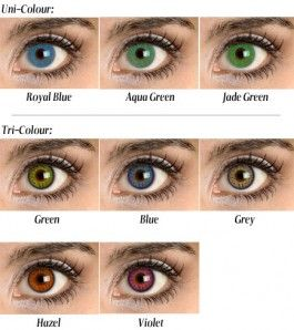 8c302d5bff Unique Safe Colored Contacts  9 Jade Green Contact Lenses Expression Colors