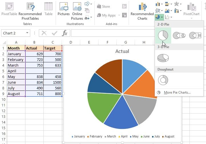 How To Create A 2d Pie Chart In Excel In 2020 Chart Tool Chart Pie Chart