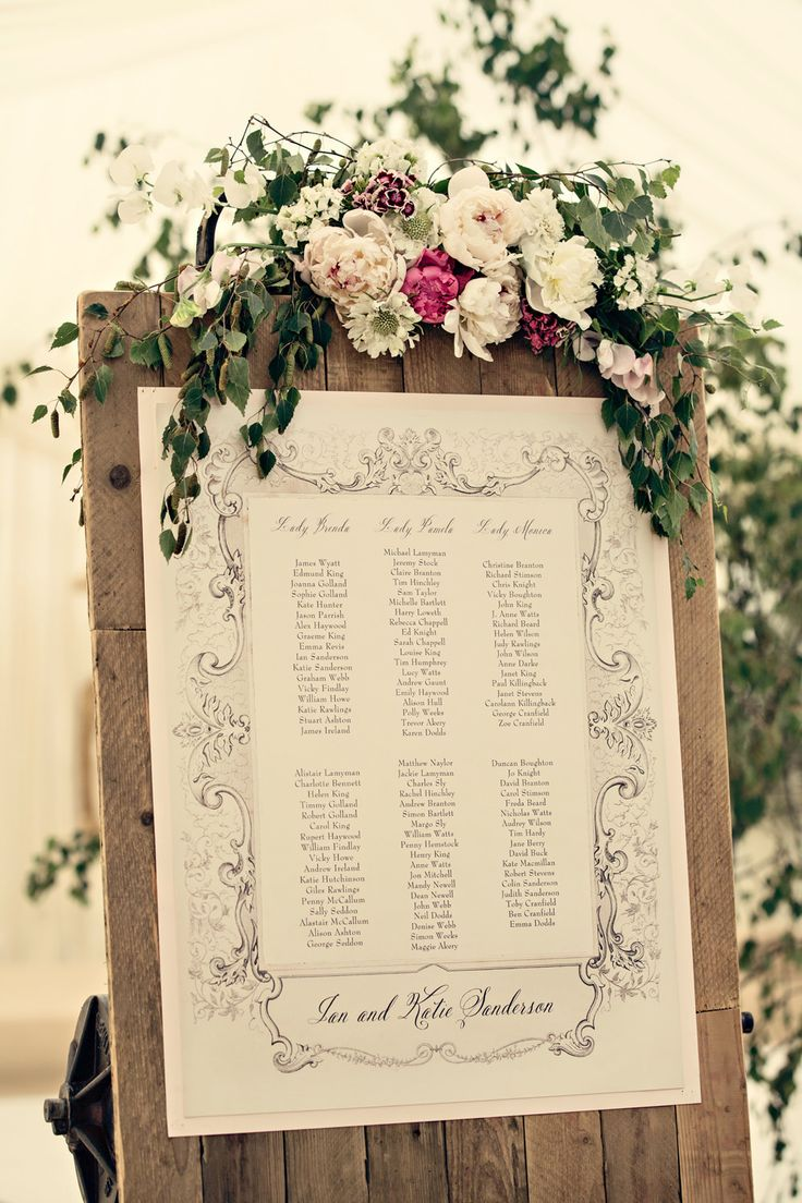Rustic Table Plan with Vintage Sign & Floral Decor | A Rustic Farm Wedding | Botanical Theme | Horse And Cart | Incredible Dessert Table By Couture Cakes | Images From Dottie Photography | http://www.rockmywedding.co.uk/katie-ian/