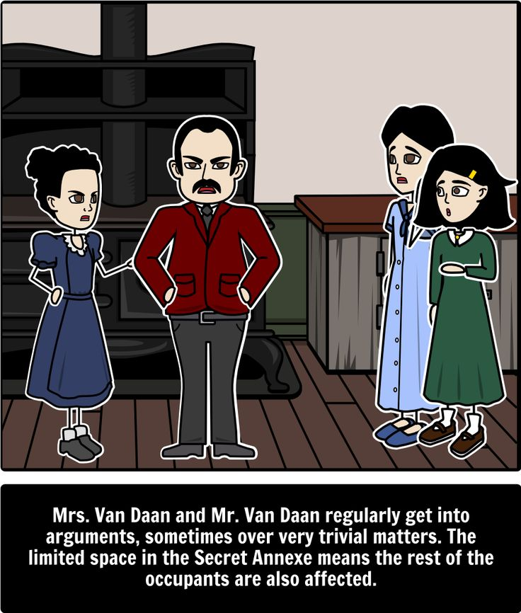 diary of a young girl anne The diary of a young girl who was killed in the holocaust ran afoul of a virginia school district in 2010 due to sexual content after schools began using the unedited version of the diary.
