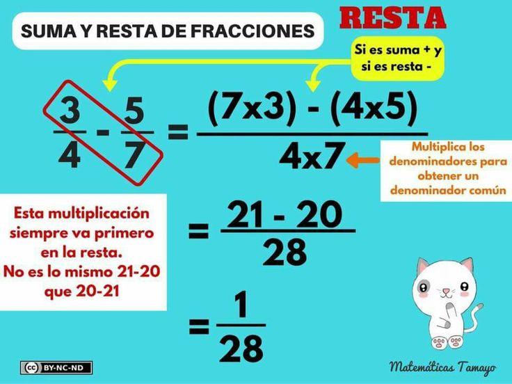 19 best Math / Matematicas images on Pinterest | Calculus, Math and ...