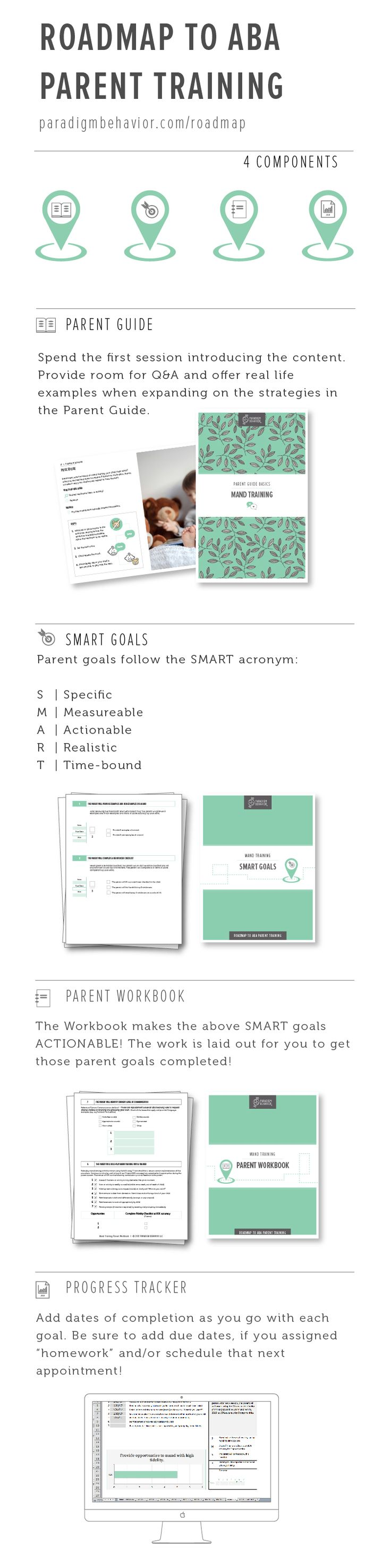 Best 25 aba training ideas on pinterest counselling training roadmap to aba parent is based on using smart goals to teach parents aba strategies like the abcs of behavior mand training and prompts xflitez Images