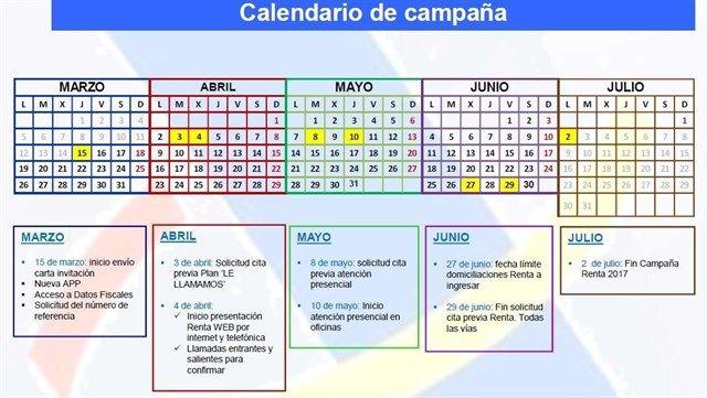 Calendario declaración Renta 2017