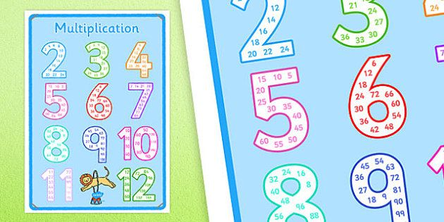 Number Multiples Display Poster - multiplication poster, multiples poster, number multiples poster, times tables poster, maths poster, numeracy poster