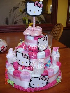 My Ultimate Creations: Hello Kitty Baby Shower gifts