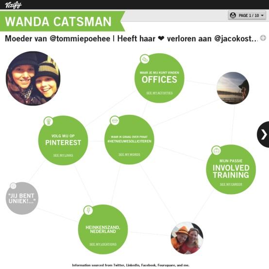 Graphical bio: Wanda Catsman