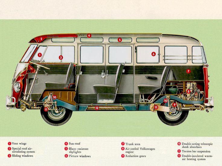 Volkswagen-Type-2-Kombi-Van.jpg (1077×807)