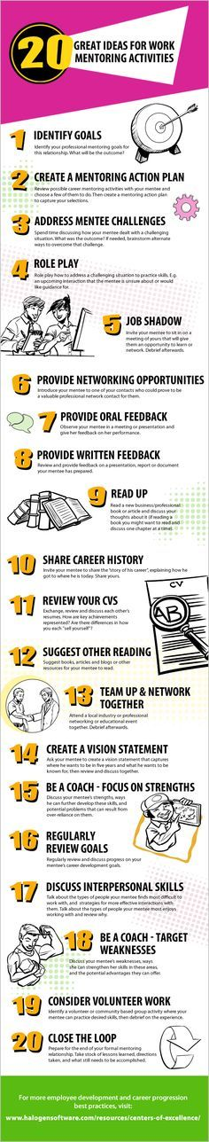 list of career strengths