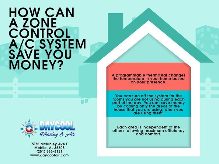 Here at Daycool Heating & Air we want you to be comfortable in your home of office. Learn how a zone control AC system can save you money all while keeping you comfortable! #StayCoolWithDaycool #SoMobile #Comfort #ZoneControl #AC