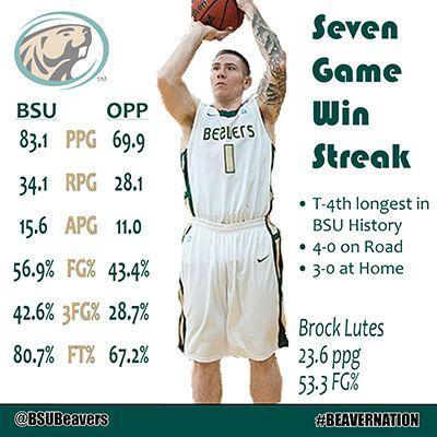 Hey, #BeaverNation, take a little closer look into the BSU men's basketball's seven-game win streak.