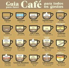 [Infográfico] Guia para fazer café para todos os gostos
