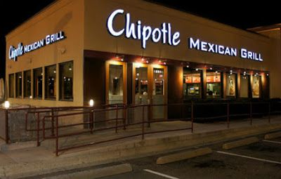 Chipotle stock options chain