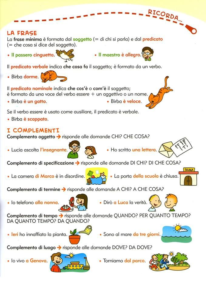 Learning Italian - Phrases