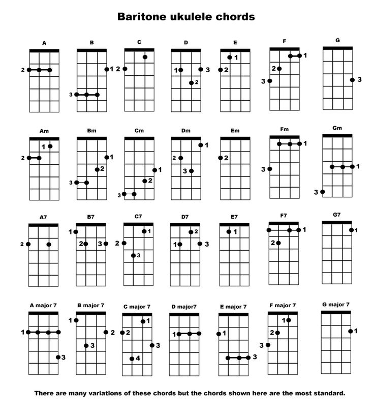 9 Best Baritone Ukulele Images On Pinterest | Ukulele Chords