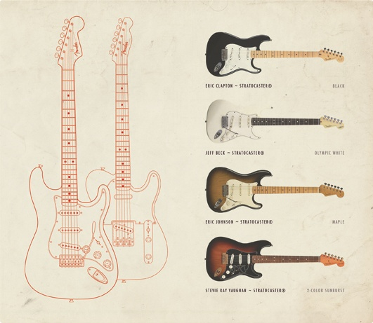 Fender Product Catalog by Mat Macquarrie