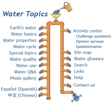 Water science for schools - information on many aspects of water, along with pictures, data, maps, and an interactive center where you can give opinions and test your water knowledge.