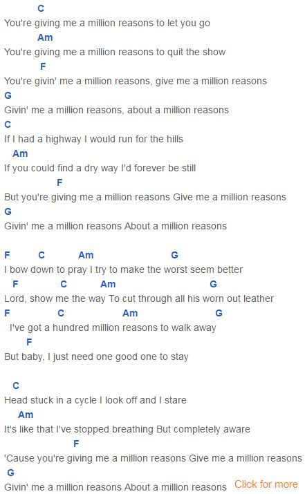 Million Reasons Chords Lady Gaga