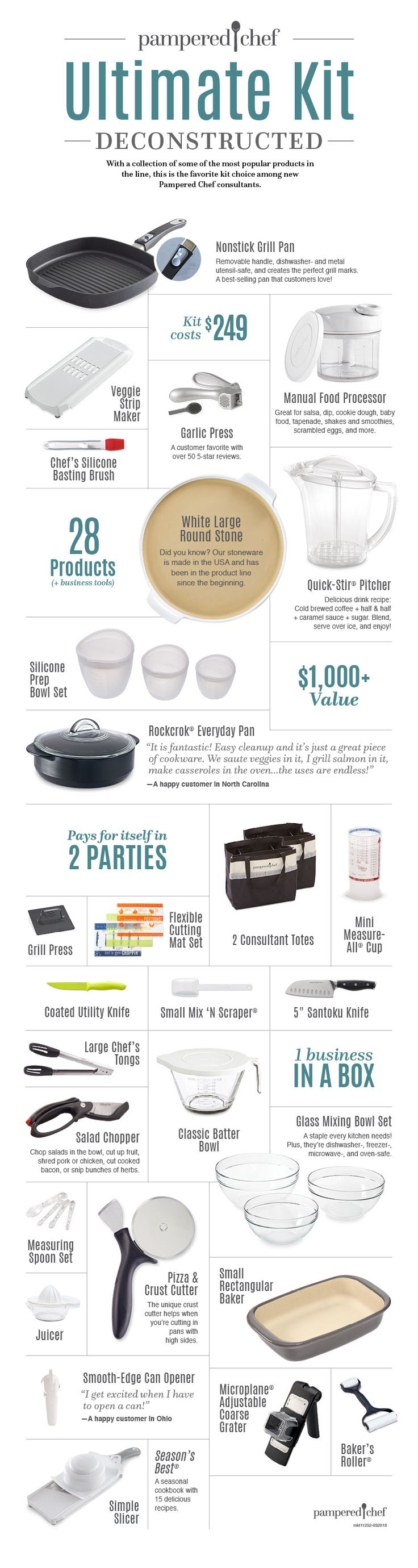 Deconstructing the Pampered Chef Ultimate Kit - Pampered Chef