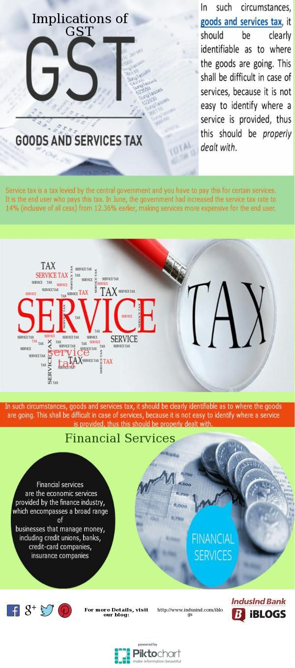 #GST is not the new tax,it is just the reformed version of old #servicetax levied by the central government.