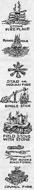 1942 Boy Scout Handbook - Types of campfires: stone fireplace, potato hole, star or Indian fire, dingle stick, field stove with stone, pot hook and fork, council fire. - (camping, outdoors, woodsy, survival skills)